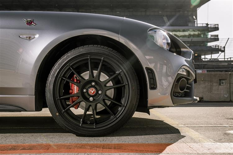 New Abarth 124 Spider review