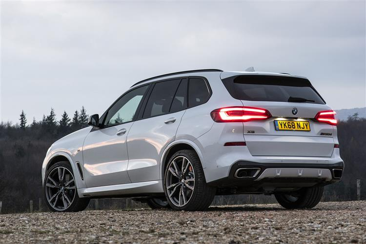 New BMW X5 review