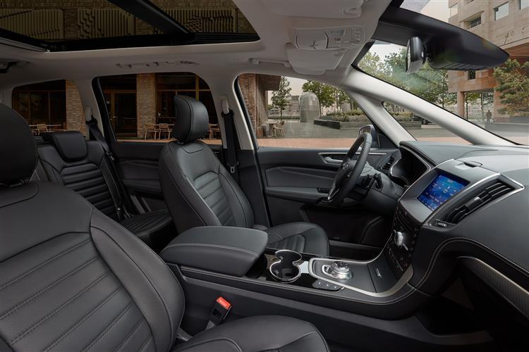 Ford Galaxy 2.0 EcoBlue 190 Titanium 5dr Auto image 7
