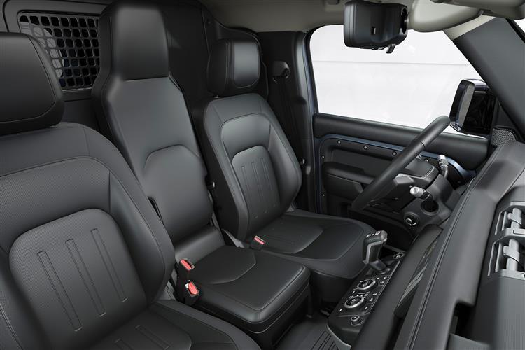 Land Rover Defender 2.0 D200 S 110 5dr Auto image 6