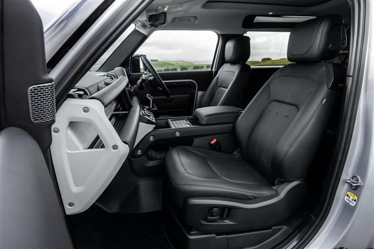 Land Rover Defender 2.0 D200 S 110 5dr Auto image 8