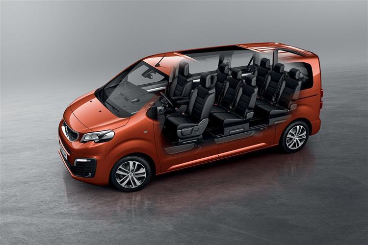 Peugeot Traveller 2.0 BlueHDi 180 Active Standard [8 Seat] 5dr EAT8 image 2