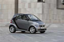 New smart fortwo (2007 - 2014) review