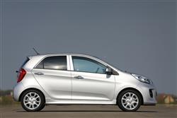 New Kia Picanto (2011 - 2017) review