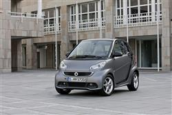 Car review: smart fortwo (2007 - 2014)