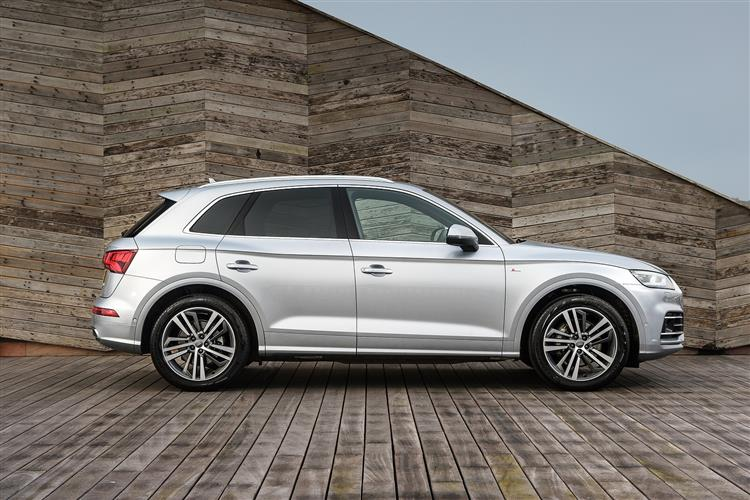 New Audi Q5 review