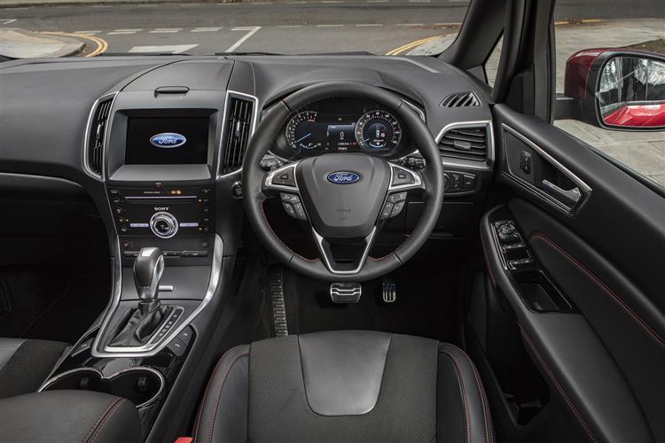 Ford S-MAX 2.0 EcoBlue 190 ST-Line 5dr Auto