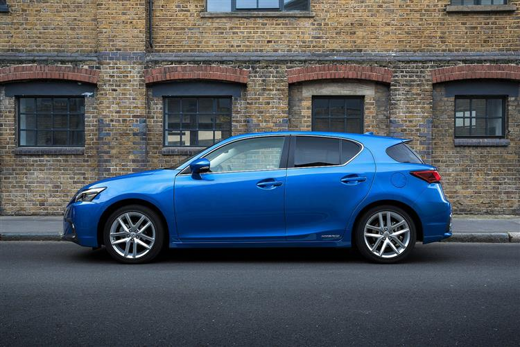 New Lexus CT 200h review