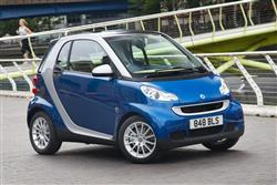 New smart fortwo range (2007 - 2014) review