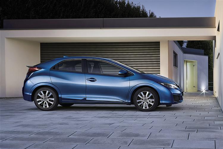 New Honda Civic (2015 - 2017) review