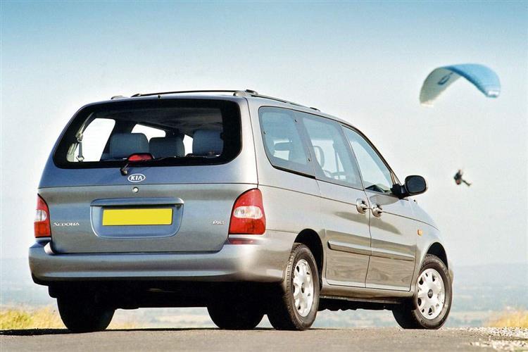 New Kia Sedona (1999 - 2006) review